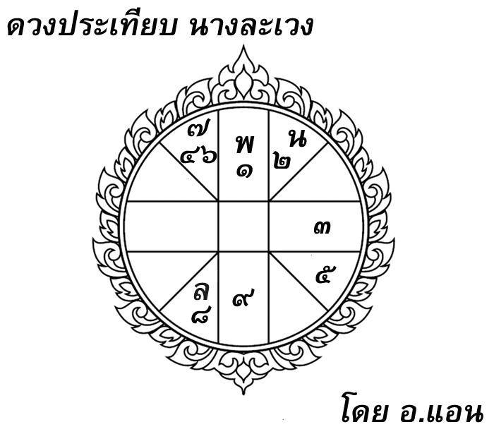 ดวงประเทียบ, โหราศาสตร์ไทย, นางละเวง, พระอภัยมณี, นางสุวรรณมาลี