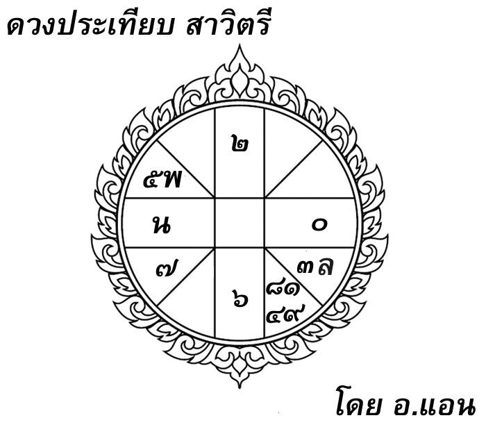 ดวงประเทียบ, โหราศาสตร์ไทย, สาวิตรี