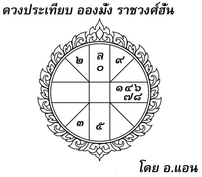 ดวงประเทียบ, โหราศาสตร์ไทย, ราชวงศ์ฮั่น, ราชวงศ์ซิน, ฮั่นตะวันตก