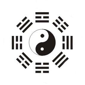 ฮวงจุ้ยเสริมดวง, แต่งบ้านเสริมฮวงจุ้ย, ฮวงจุ้ยเข้าใจง่าย, ดวงจีน, ฤกษ์ยาม