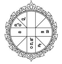 ดวงประเทียบ, โหราศาสตร์ไทย, พระเจ้าเฮนรี่, อาจารย์แอน, ทศพร ศรีตุลา